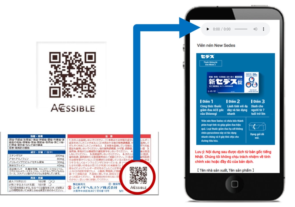 Graphic illustrating the location of the QR code on the box and the QR Translator webpage displayed in Vietnamese
