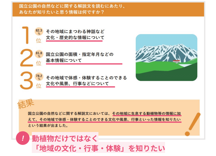 Japanese bunkazai information foreign nationals want to know